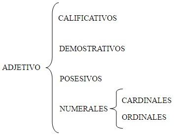 Ejemplo De Cuadro Sinóptico