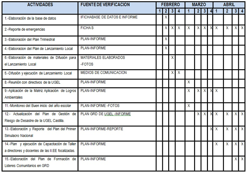 Calendario De Actividades Eventos: Ejemplo De Cronograma De Actividades