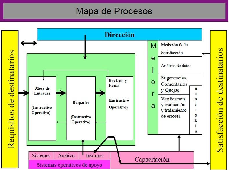 Ejemplo de manual de procedimientos Manual de procesos y procedimientos de una empresa de alimentos
